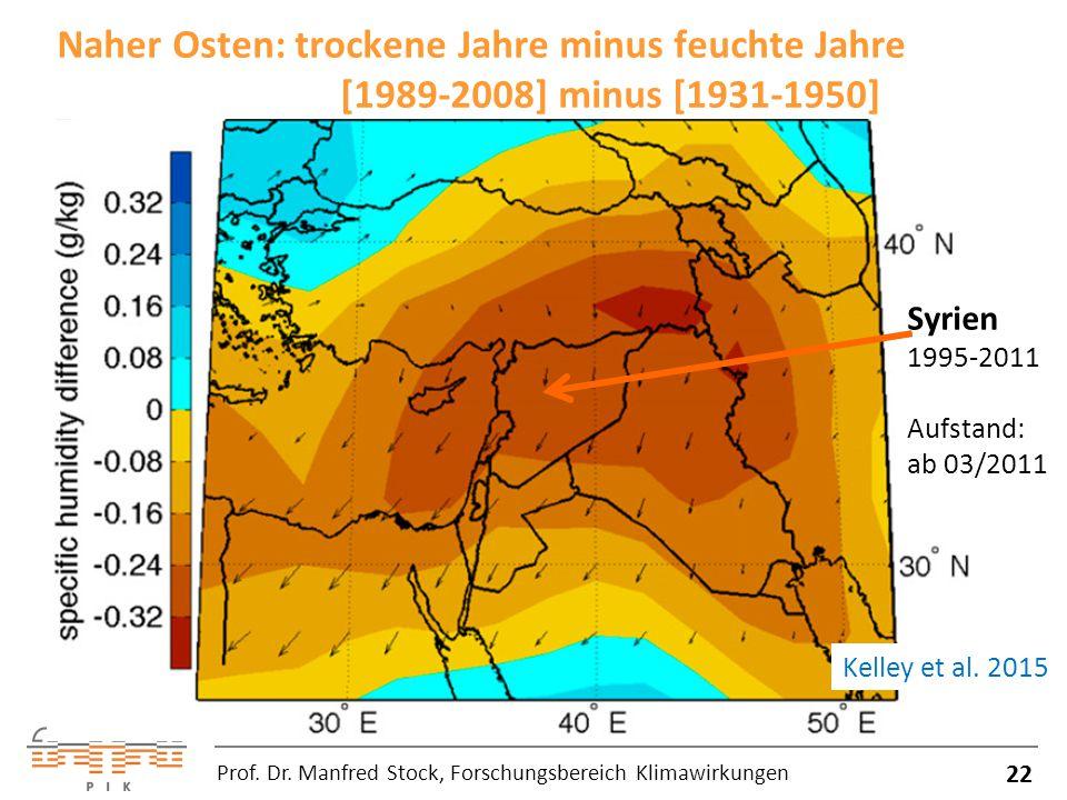 Naher Osten: trockene Jahre minus feuchte Jahre [1989-2008] minus [1931-1950]